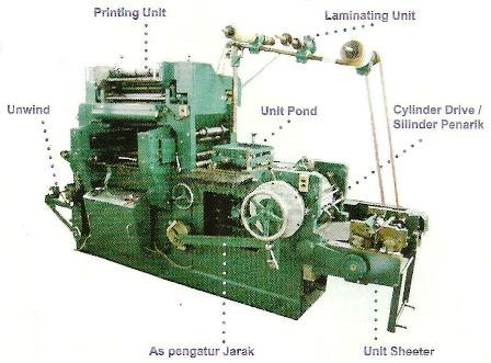 Mesin Label FSK - Lintec Letter Press
